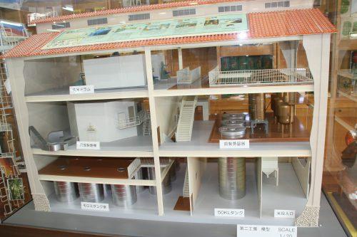 泡盛工場見学が日曜日でもできる蔵元<沖縄本島北部編>ヘリオス酒造工場内の模型です。