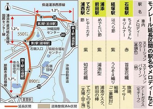 那覇空港から浦添へ!ゆいレール延長は2019年春予定!