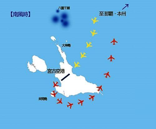 南風時、宮古島空港への航路