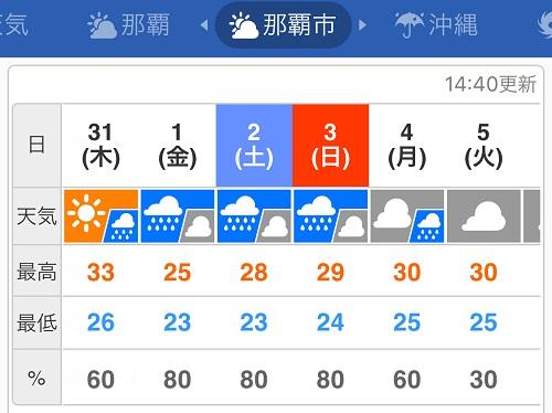 沖縄週間天気予報
