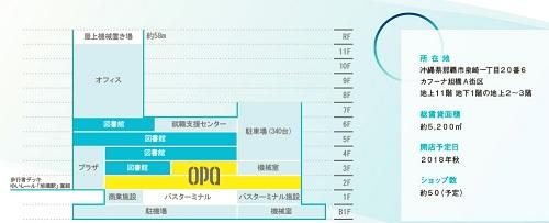「アイスモンスター」台湾で人気のマンゴーかき氷が沖縄進出予定のOPA