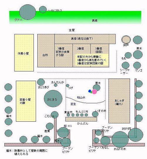 文化財に指定された沖縄そば屋宜屋の配置図