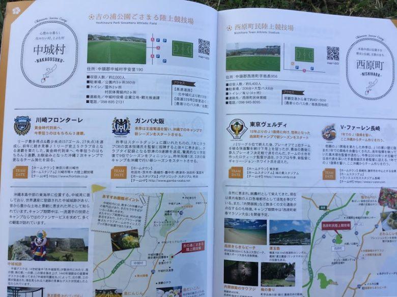 沖縄サッカーキャンプガイド