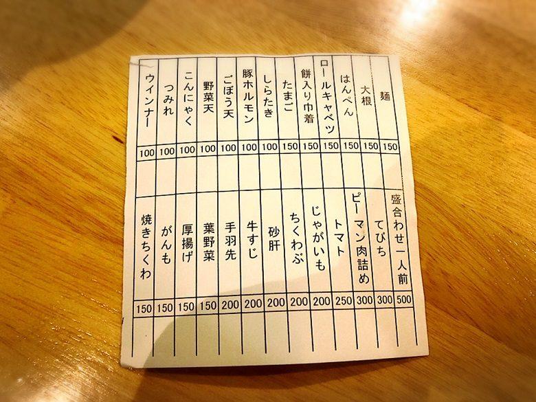 那覇・立ち飲み沖縄おでんはこれで注文!「酔処 玉川」