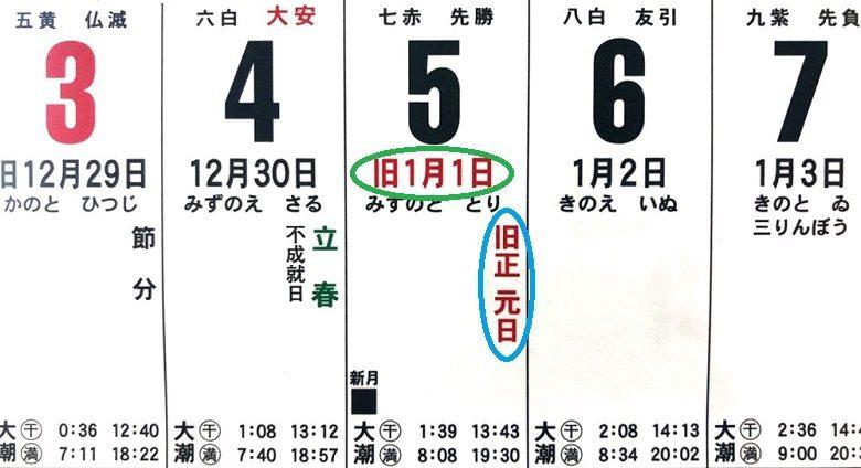 沖縄の正月は3回やってくる!旧正月と「ジュウルクニチー」