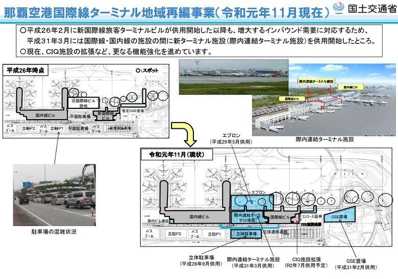 那覇空港ターミナル再編工事