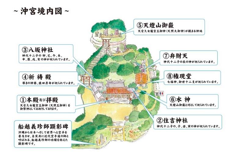 琉球八社沖宮境内図